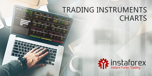 Notowania walut, kursy walut online