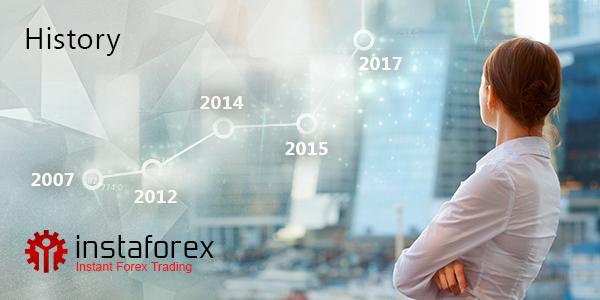 InstaForex公司的历史